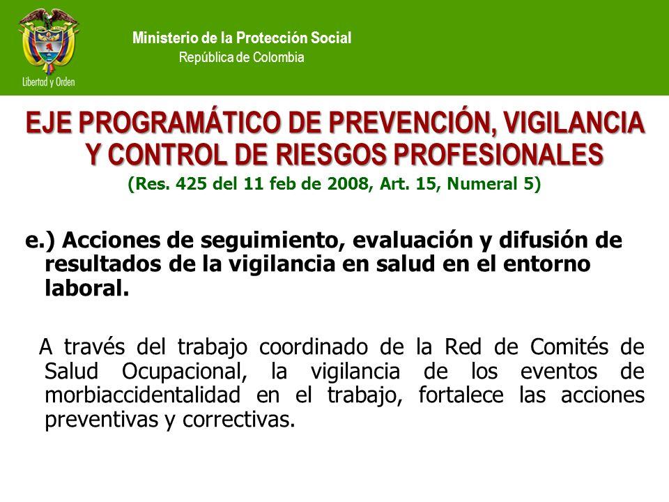 Ministerio de la Protección Social República de Colombia EJE PROGRAMÁTICO DE PREVENCIÓN, VIGILANCIA Y CONTROL DE RIESGOS PROFESIONALES (Res. 425 del 1