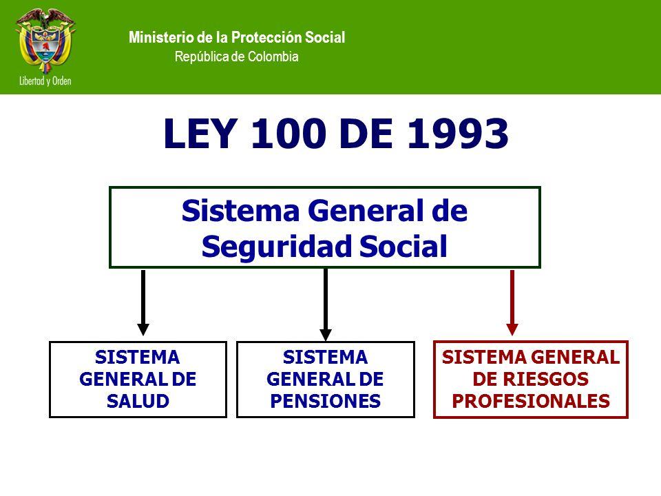 Ministerio de la Protección Social República de Colombia LEY 100 DE 1993 Sistema General de Seguridad Social SISTEMA GENERAL DE SALUD SISTEMA GENERAL DE PENSIONES SISTEMA GENERAL DE RIESGOS PROFESIONALES