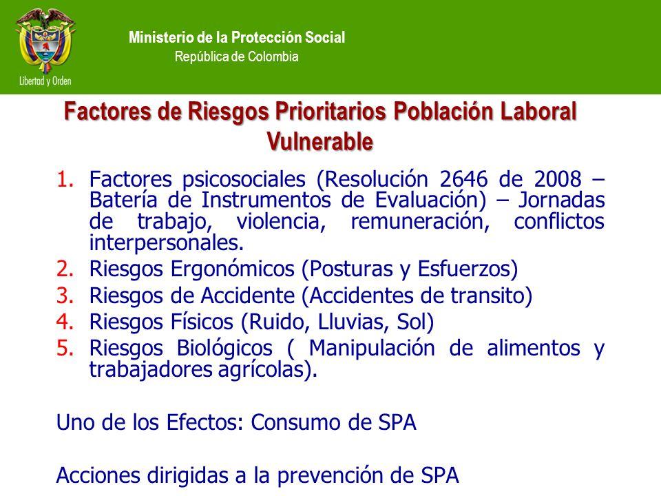 Ministerio de la Protección Social República de Colombia 1.Factores psicosociales (Resolución 2646 de 2008 – Batería de Instrumentos de Evaluación) – Jornadas de trabajo, violencia, remuneración, conflictos interpersonales.