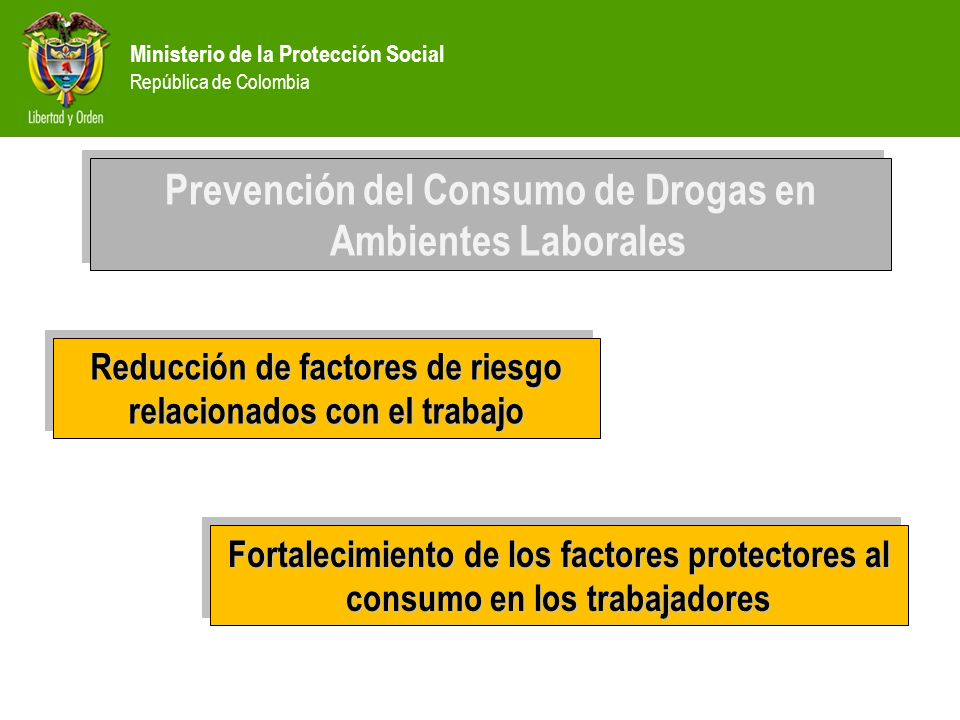 Ministerio de la Protección Social República de Colombia PREVENCIÓN Prevención del Consumo de Drogas en Ambientes Laborales Reducción de factores de riesgo relacionados con el trabajo Fortalecimiento de los factores protectores al consumo en los trabajadores