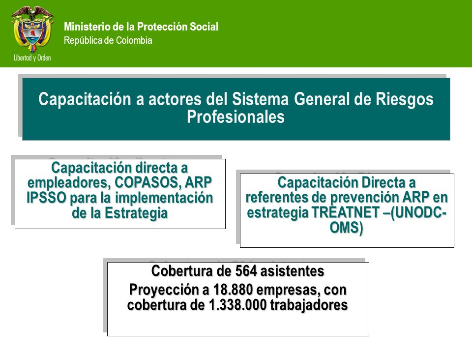 Ministerio de la Protección Social República de Colombia PREVENCIÓN Capacitación a actores del Sistema General de Riesgos Profesionales Capacitación directa a empleadores, COPASOS, ARP IPSSO para la implementación de la Estrategia Capacitación Directa a referentes de prevención ARP en estrategia TREATNET –(UNODC- OMS) Cobertura de 564 asistentes Proyección a 18.880 empresas, con cobertura de 1.338.000 trabajadores Cobertura de 564 asistentes Proyección a 18.880 empresas, con cobertura de 1.338.000 trabajadores