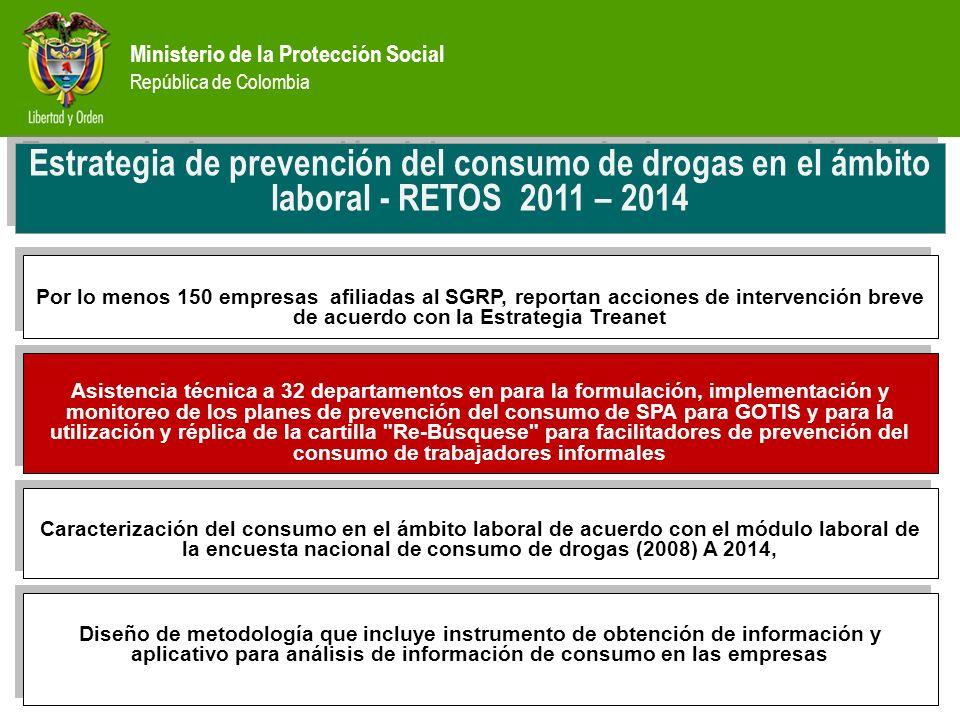 Ministerio de la Protección Social República de Colombia PREVENCIÓN Estrategia de prevención del consumo de drogas en el ámbito laboral - RETOS 2011 –