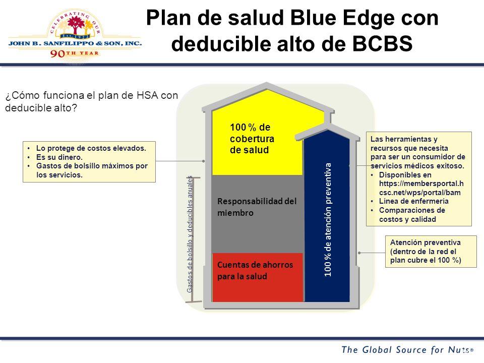 ¿Cómo funciona el plan de HSA con deducible alto.