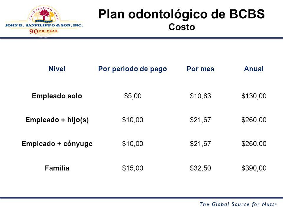 NivelPor período de pagoPor mesAnual Empleado solo$5,00$10,83$130,00 Empleado + hijo(s)$10,00$21,67$260,00 Empleado + cónyuge$10,00$21,67$260,00 Familia$15,00$32,50$390,00 Plan odontológico de BCBS Costo
