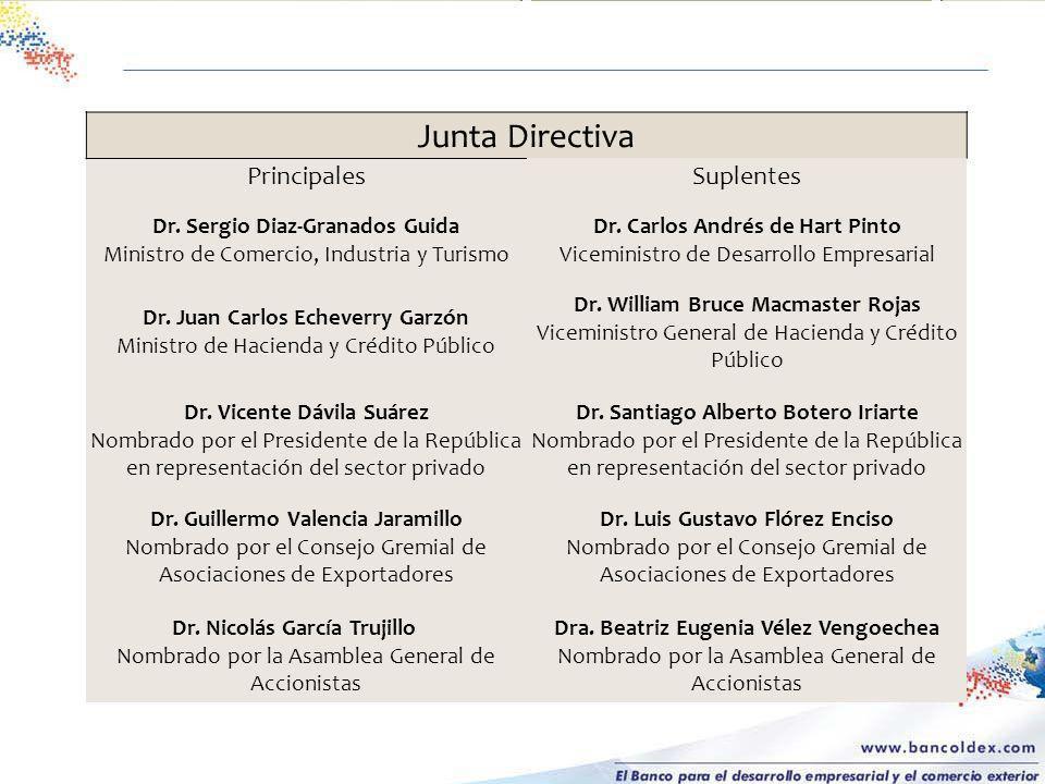 Junta Directiva PrincipalesSuplentes Dr. Sergio Diaz-Granados Guida Ministro de Comercio, Industria y Turismo Dr. Carlos Andrés de Hart Pinto Vicemini