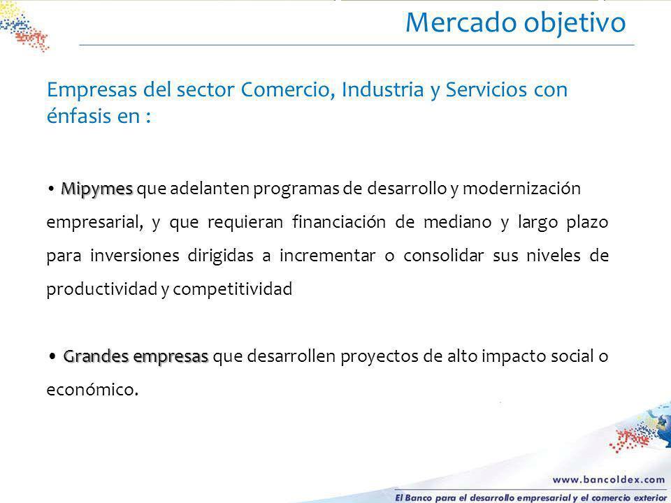 Empresas del sector Comercio, Industria y Servicios con énfasis en : Mipymes Mipymes que adelanten programas de desarrollo y modernización empresarial
