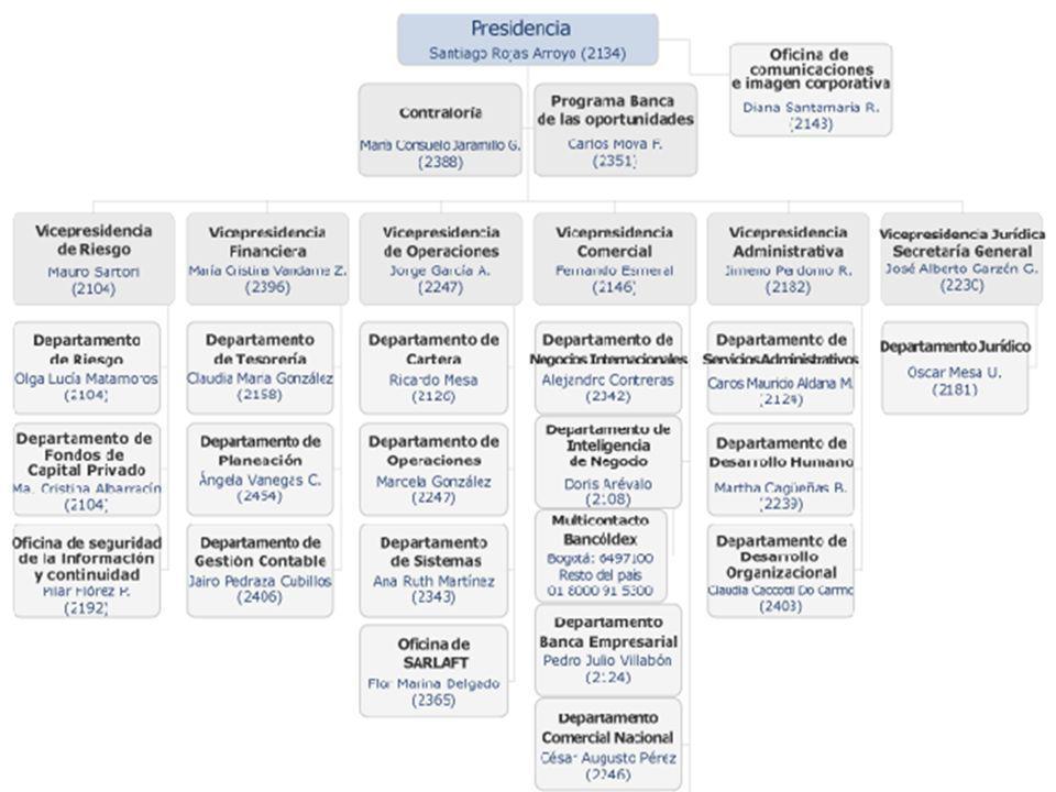 Junta Directiva PrincipalesSuplentes Dr.
