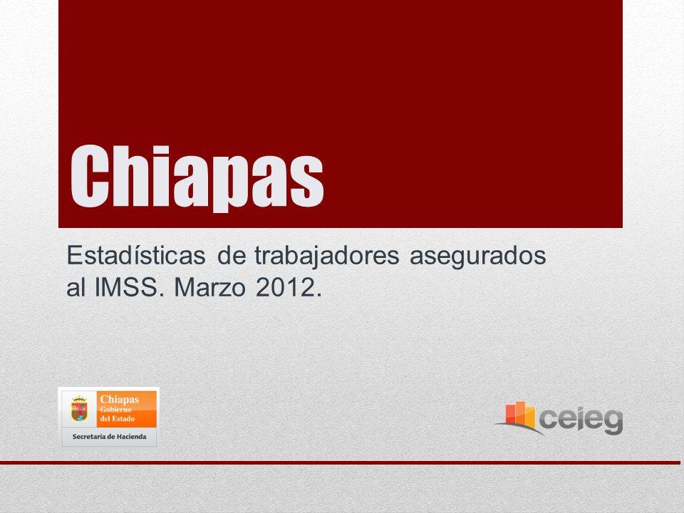 Marzo 2012 Fuente:IMSS.Instituto Mexicano del Seguro Social.