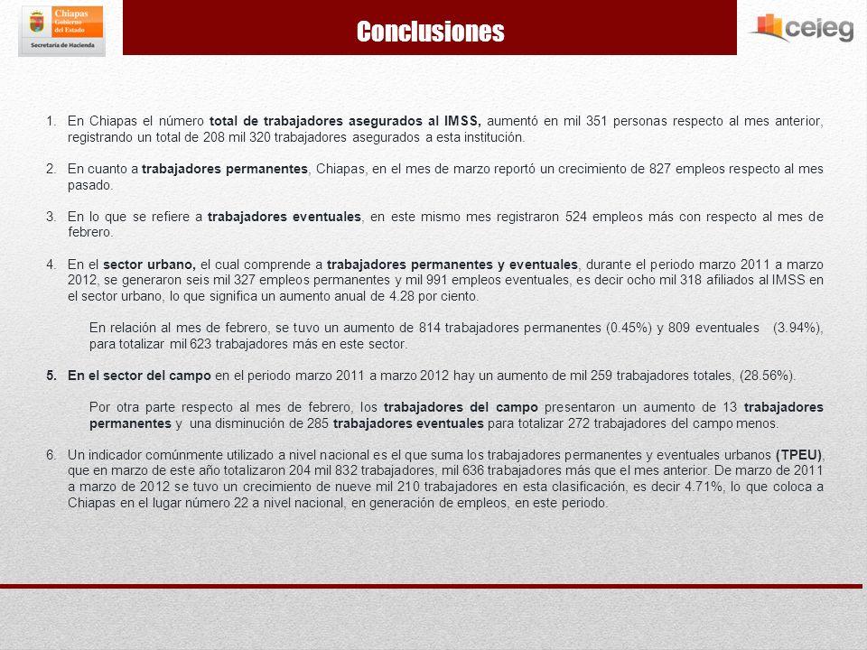 Marzo 2011 - Marzo 2012 Fuente:IMSS. Instituto Mexicano del Seguro Social.