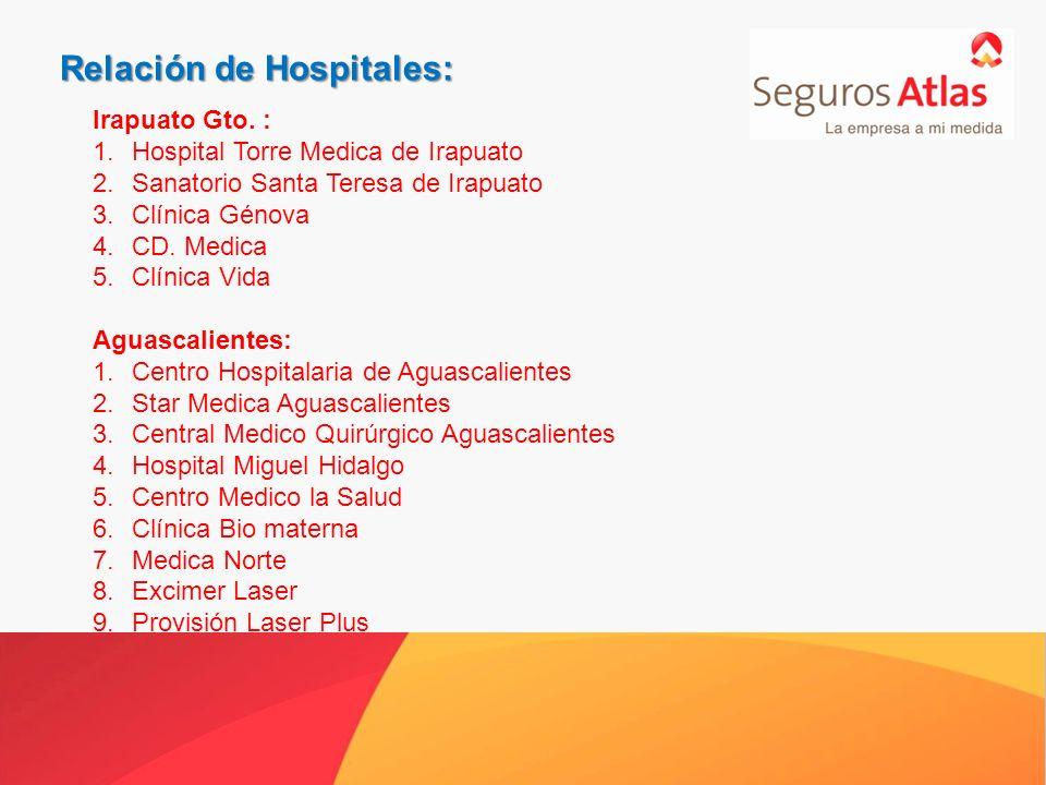 Relación de Hospitales: Irapuato Gto. : 1.Hospital Torre Medica de Irapuato 2.Sanatorio Santa Teresa de Irapuato 3.Clínica Génova 4.CD. Medica 5.Clíni