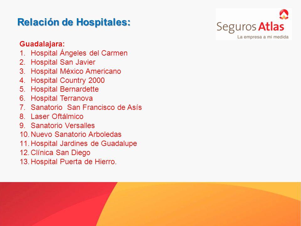 Relación de Hospitales: Guadalajara: 1.Hospital Ángeles del Carmen 2.Hospital San Javier 3.Hospital México Americano 4.Hospital Country 2000 5.Hospita