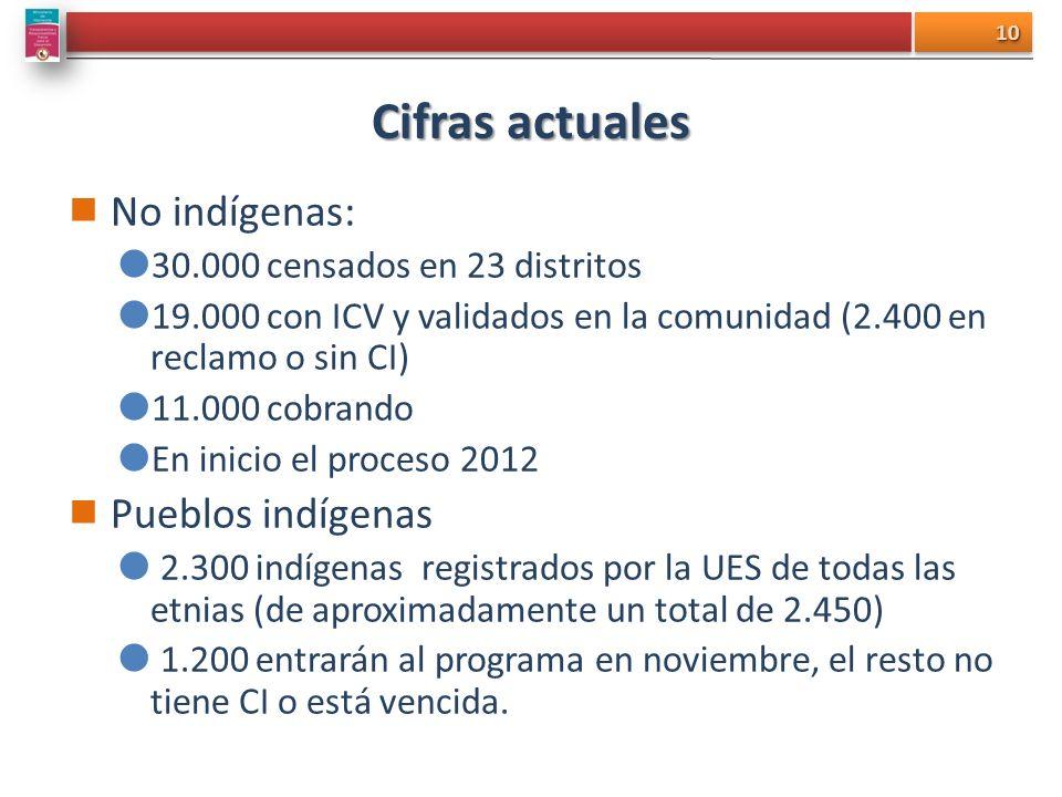 Cifras actuales No indígenas: 30.000 censados en 23 distritos 19.000 con ICV y validados en la comunidad (2.400 en reclamo o sin CI) 11.000 cobrando En inicio el proceso 2012 Pueblos indígenas 2.300 indígenas registrados por la UES de todas las etnias (de aproximadamente un total de 2.450) 1.200 entrarán al programa en noviembre, el resto no tiene CI o está vencida.