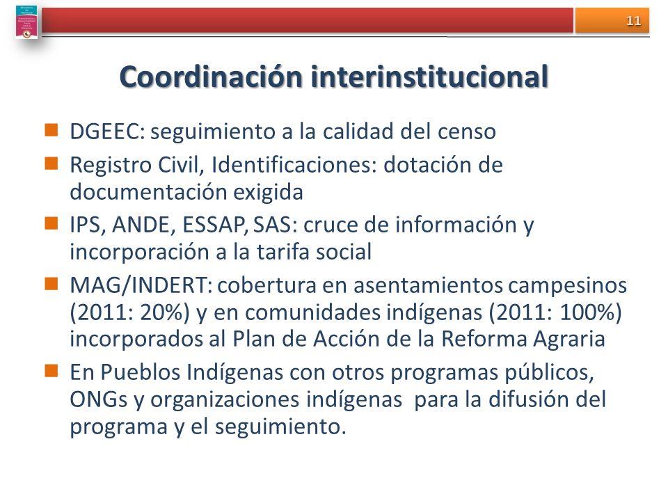 Coordinación interinstitucional DGEEC: seguimiento a la calidad del censo Registro Civil, Identificaciones: dotación de documentación exigida IPS, AND