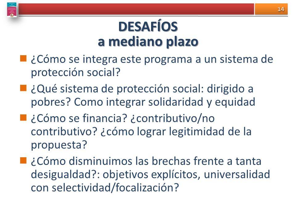 DESAFÍOS a mediano plazo ¿Cómo se integra este programa a un sistema de protección social? ¿Qué sistema de protección social: dirigido a pobres? Como