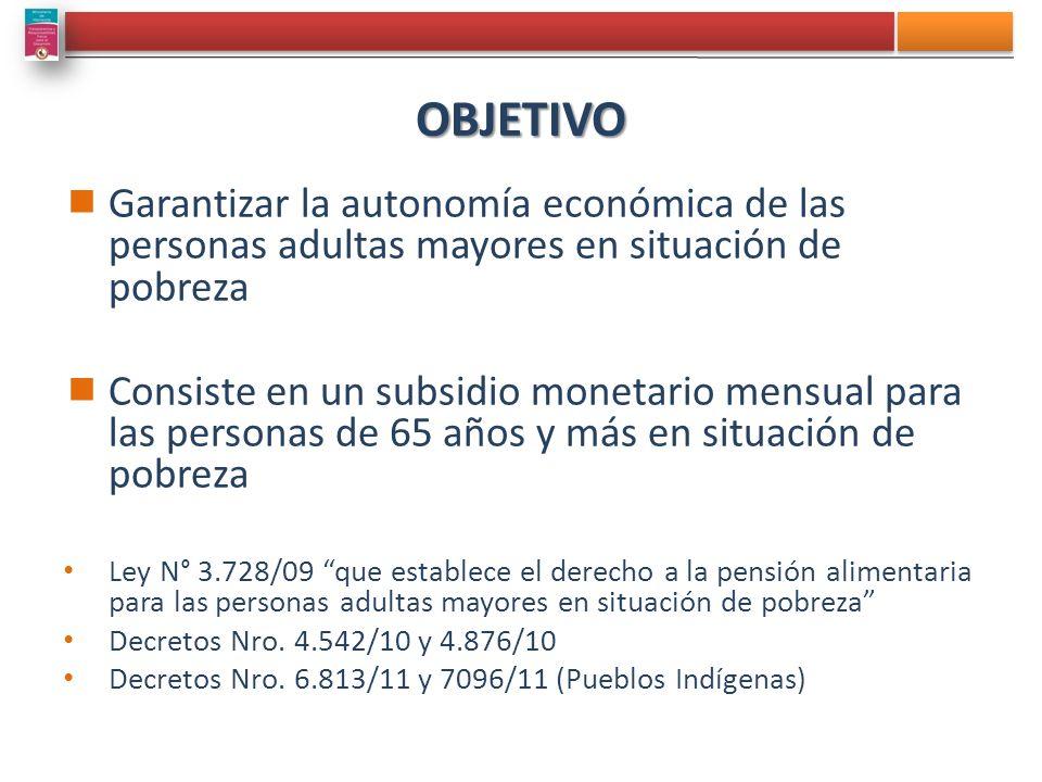 OBJETIVO Garantizar la autonomía económica de las personas adultas mayores en situación de pobreza Consiste en un subsidio monetario mensual para las