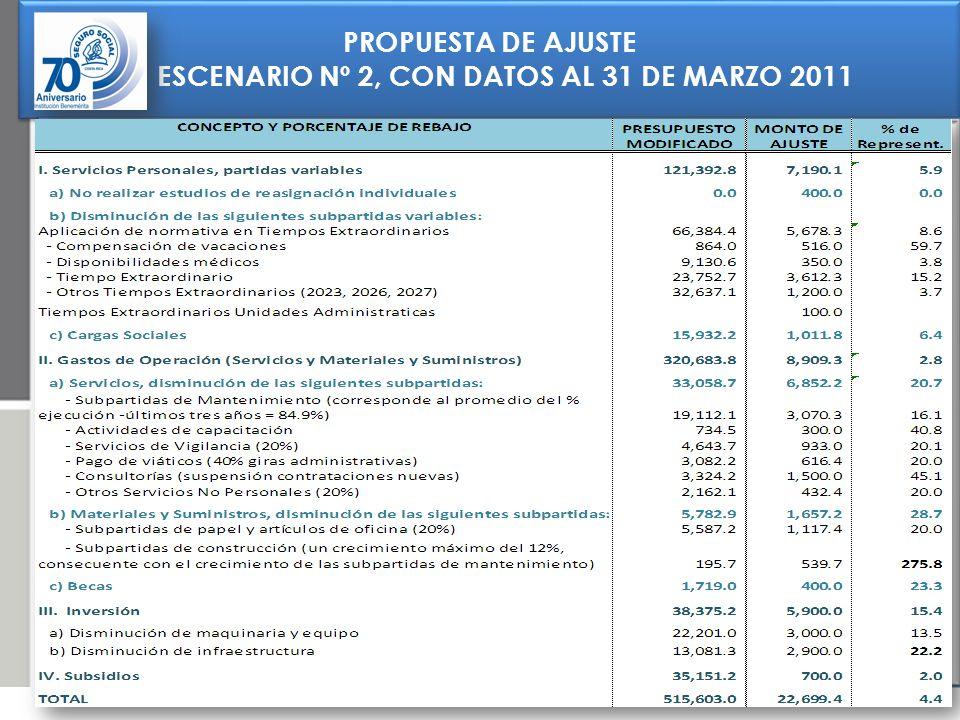 PROPUESTA DE AJUSTE ESCENARIO Nº 2, CON DATOS AL 31 DE MARZO 2011 PROPUESTA DE AJUSTE ESCENARIO Nº 2, CON DATOS AL 31 DE MARZO 2011