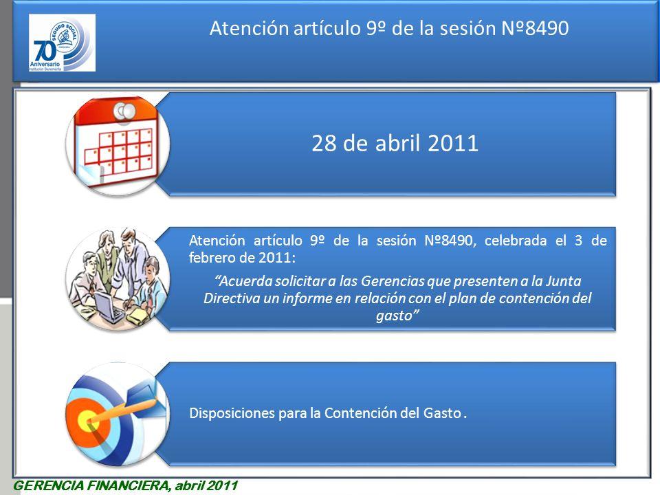 Atención artículo 9º de la sesión Nº8490 Atención artículo 9º de la sesión Nº8490 GERENCIA FINANCIERA, abril 2011 28 de abril 2011 Atención artículo 9º de la sesión Nº8490, celebrada el 3 de febrero de 2011: Acuerda solicitar a las Gerencias que presenten a la Junta Directiva un informe en relación con el plan de contención del gasto Disposiciones para la Contención del Gasto.