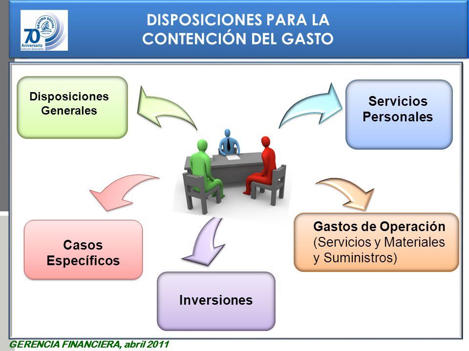 DISPOSICIONES PARA LA CONTENCIÓN DEL GASTO DISPOSICIONES PARA LA CONTENCIÓN DEL GASTO GERENCIA FINANCIERA, abril 2011 Disposiciones Generales 1 2 3