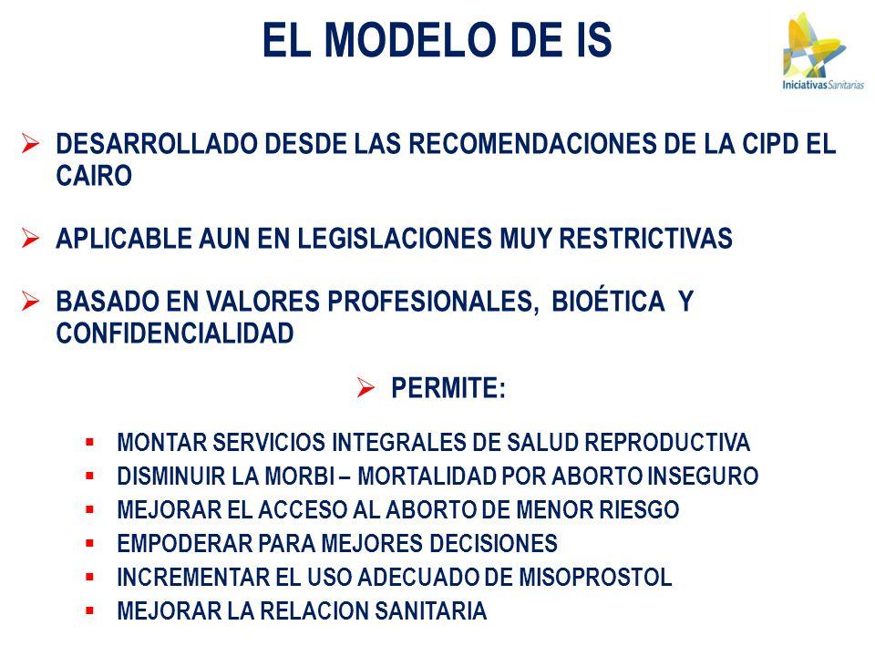 EL MODELO DE IS DESARROLLADO DESDE LAS RECOMENDACIONES DE LA CIPD EL CAIRO APLICABLE AUN EN LEGISLACIONES MUY RESTRICTIVAS BASADO EN VALORES PROFESION