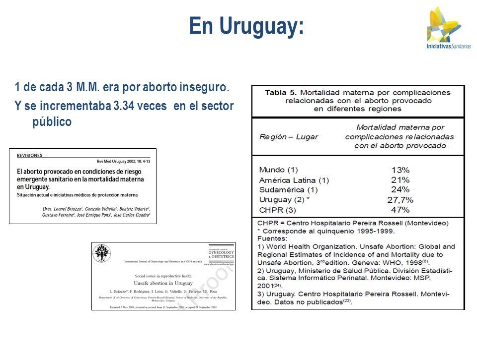 En Uruguay: 1 de cada 3 M.M. era por aborto inseguro. Y se incrementaba 3.34 veces en el sector público