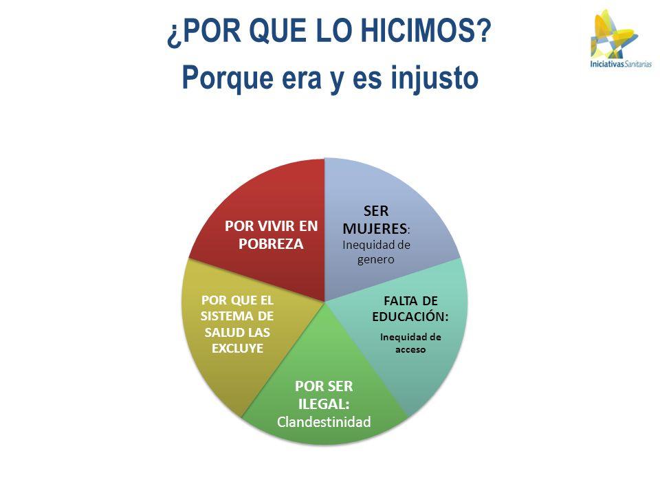 Fuente: 2001-2006: Departamento de Información Poblacional de la DI.GE.SA.