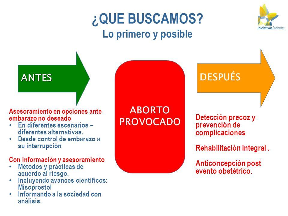 1.DISMINUIR LA MORBI – MORTALIDAD MATERNA POR ABORTO INSEGURO 2.DISMINUIR EL RIESGO Y DAÑO DEL ABORTO EN SITUACION DE ILEGALIDAD 3.DISMINUIR LA NECESIDAD DE QUE LAS MUJERES RECURRAN AL ABORTO 4.DISMINUIR LA MORBILIDAD Y MORTALIDAD INFANTIL ¿QUE BUSCAMOS.
