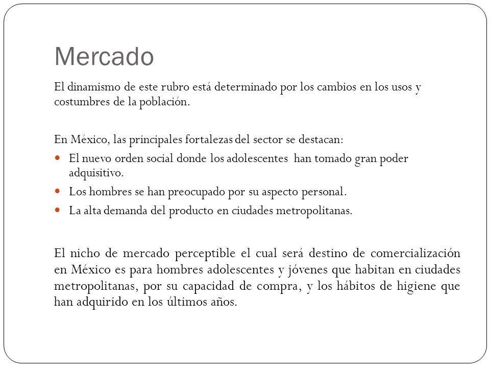 Mercado El dinamismo de este rubro está determinado por los cambios en los usos y costumbres de la población. En México, las principales fortalezas de