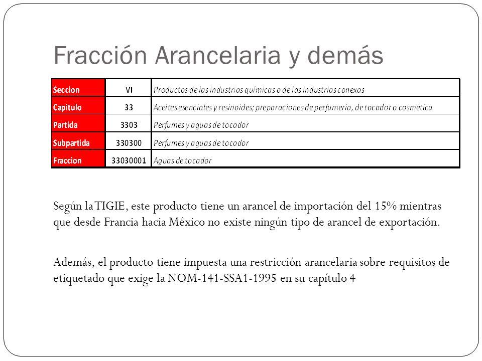 Fracción Arancelaria y demás Según la TIGIE, este producto tiene un arancel de importación del 15% mientras que desde Francia hacia México no existe n