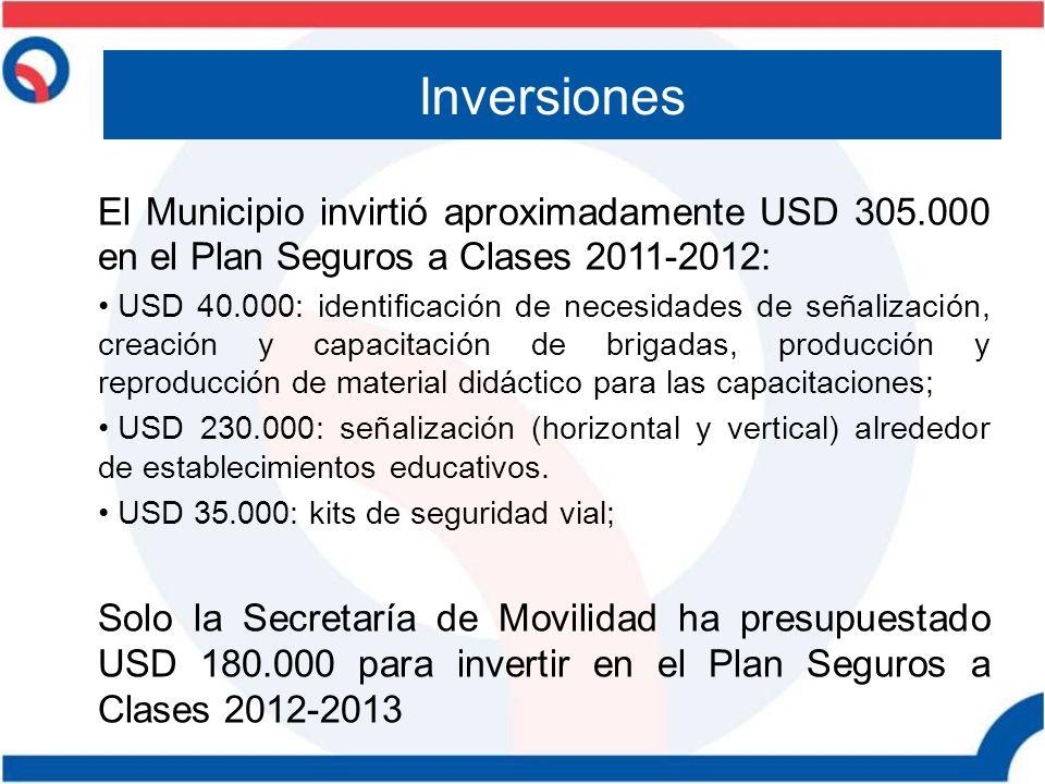 Inversiones El Municipio invirtió aproximadamente USD 305.000 en el Plan Seguros a Clases 2011-2012: USD 40.000: identificación de necesidades de seña