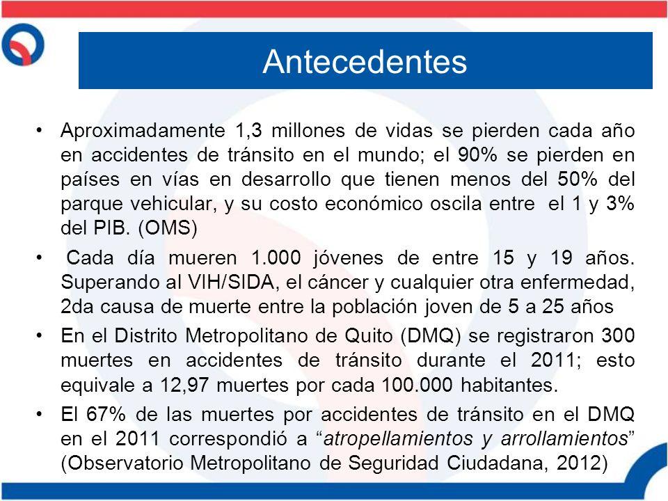 Mortalidad acumulada (2003-2011) por día de ocurrencia de accidentes de tránsito Datos: Observatorio Metropolitano de Seguridad Ciudadana, 2012 Elaboración: Vladimir González, 2012
