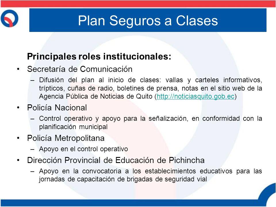 Principales roles institucionales: Secretaría de Comunicación –Difusión del plan al inicio de clases: vallas y carteles informativos, trípticos, cuñas