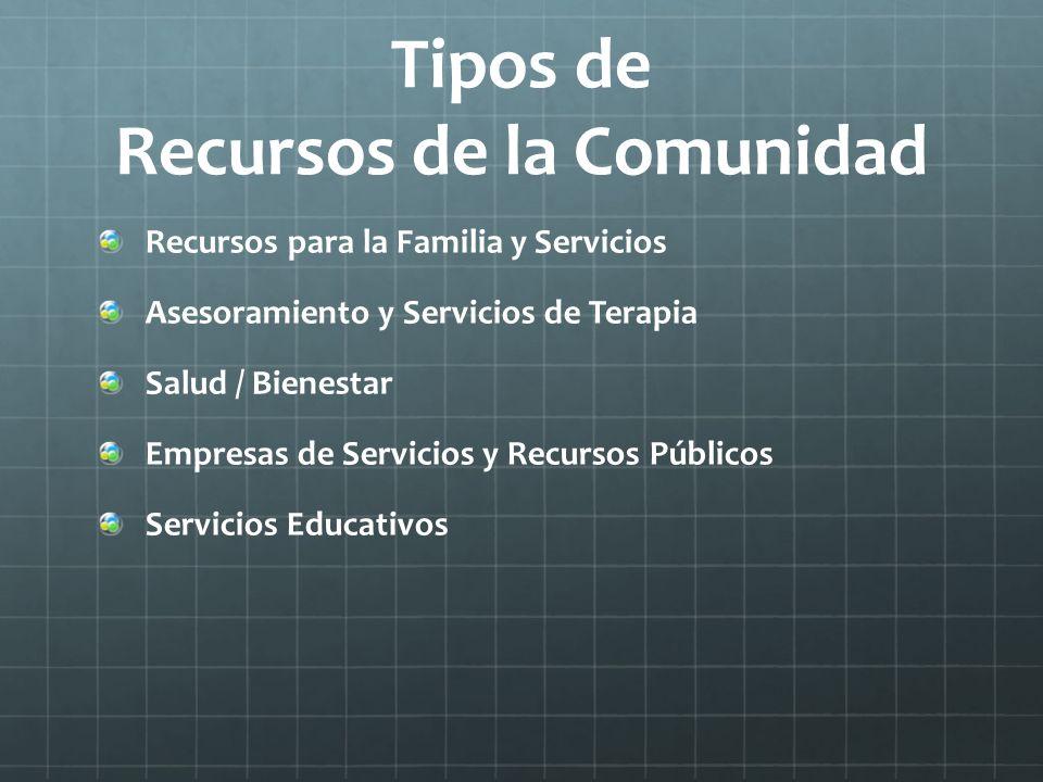 Tipos de Recursos de la Comunidad Recursos para la Familia y Servicios Asesoramiento y Servicios de Terapia Salud / Bienestar Empresas de Servicios y