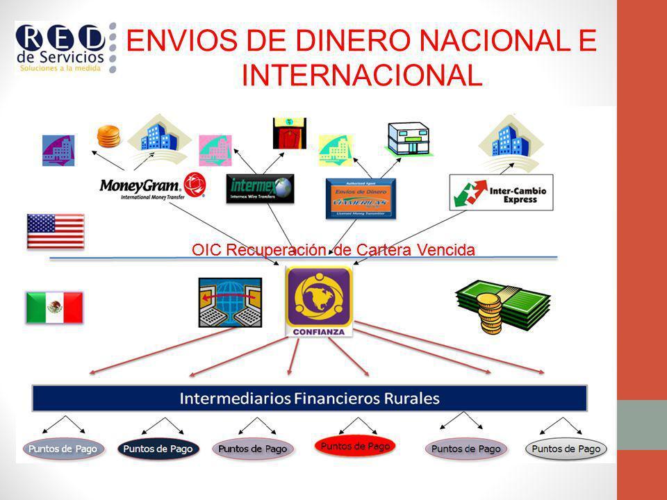 ENVIOS DE DINERO NACIONAL E INTERNACIONAL OIC Recuperación de Cartera Vencida