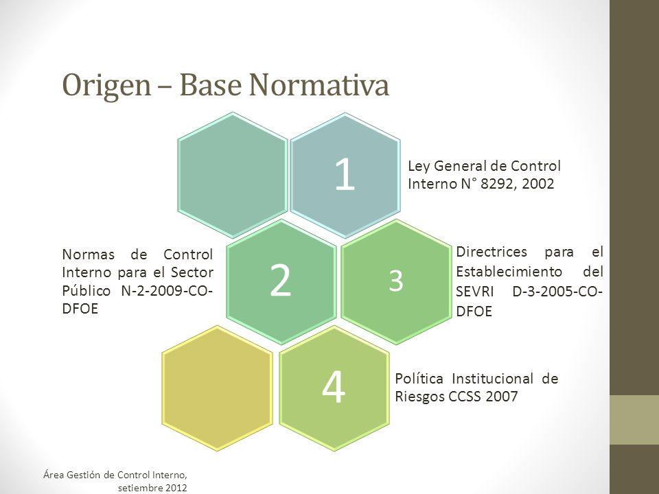Origen – Base Normativa 1 Ley General de Control Interno N° 8292, 2002 2 Normas de Control Interno para el Sector Público N-2-2009-CO- DFOE 3 4 Políti