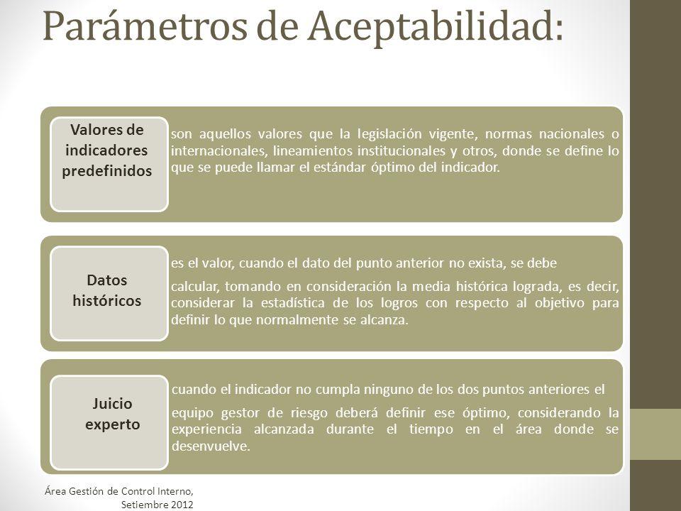 Parámetros de Aceptabilidad: son aquellos valores que la legislación vigente, normas nacionales o internacionales, lineamientos institucionales y otro