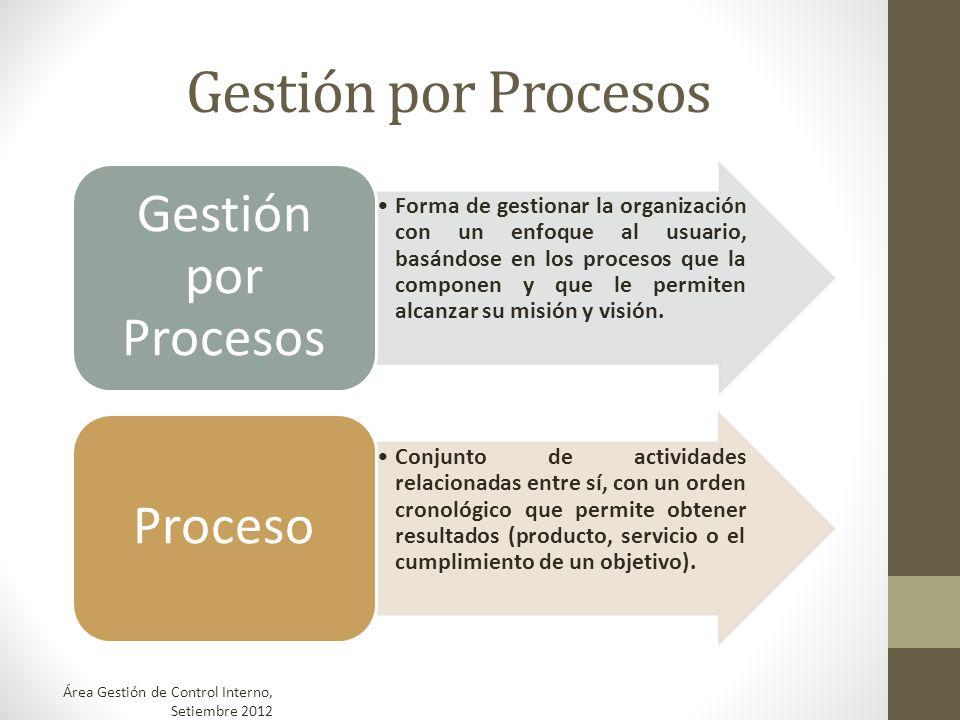 Gestión por Procesos Forma de gestionar la organización con un enfoque al usuario, basándose en los procesos que la componen y que le permiten alcanza