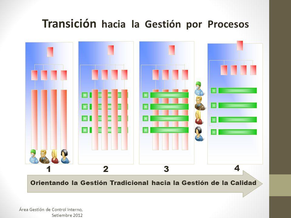 Orientando la Gestión Tradicional hacia la Gestión de la Calidad 1 4 32 Transición hacia la Gestión por Procesos Área Gestión de Control Interno, Seti