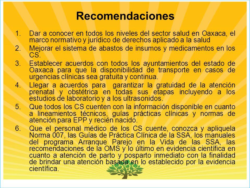 Recomendaciones 1.Dar a conocer en todos los niveles del sector salud en Oaxaca, el marco normativo y jurídico de derechos aplicado a la salud 2.Mejorar el sistema de abastos de insumos y medicamentos en los CS.