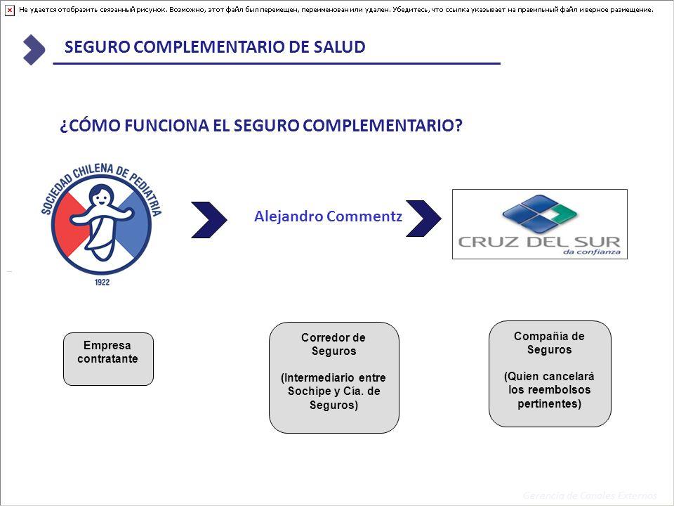 Gerencia de Canales Externos SEGURO COMPLEMENTARIO DE SALUD Requisitos Generales ¿Quiénes pueden acceder a este beneficio.
