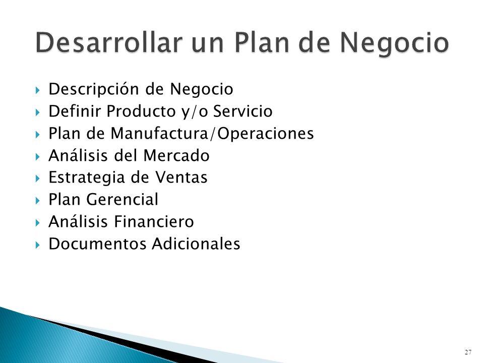 Descripción de Negocio Definir Producto y/o Servicio Plan de Manufactura/Operaciones Análisis del Mercado Estrategia de Ventas Plan Gerencial Análisis Financiero Documentos Adicionales 27