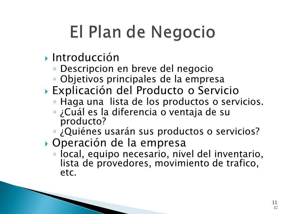 Introducción Descripcion en breve del negocio Objetivos principales de la empresa Explicación del Producto o Servicio Haga una lista de los productos o servicios.