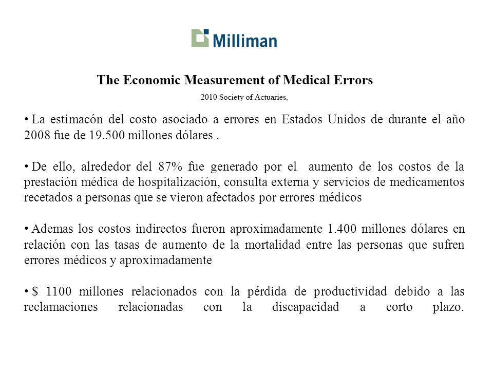 La estimacón del costo asociado a errores en Estados Unidos de durante el año 2008 fue de 19.500 millones dólares. De ello, alrededor del 87% fue gene