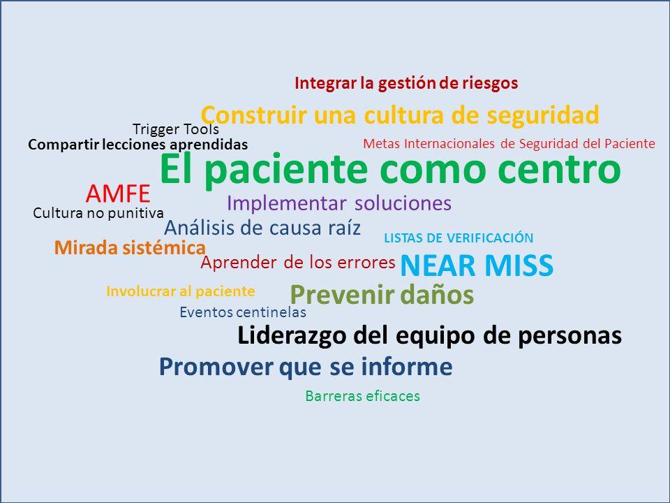 Gobierno de España.Ministerio de Sanidad y Consumo.