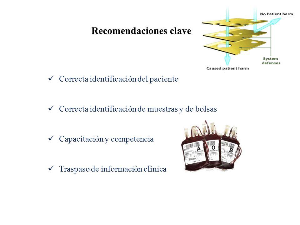 Correcta identificación del paciente Correcta identificación de muestras y de bolsas Capacitación y competencia Traspaso de información clínica Recome