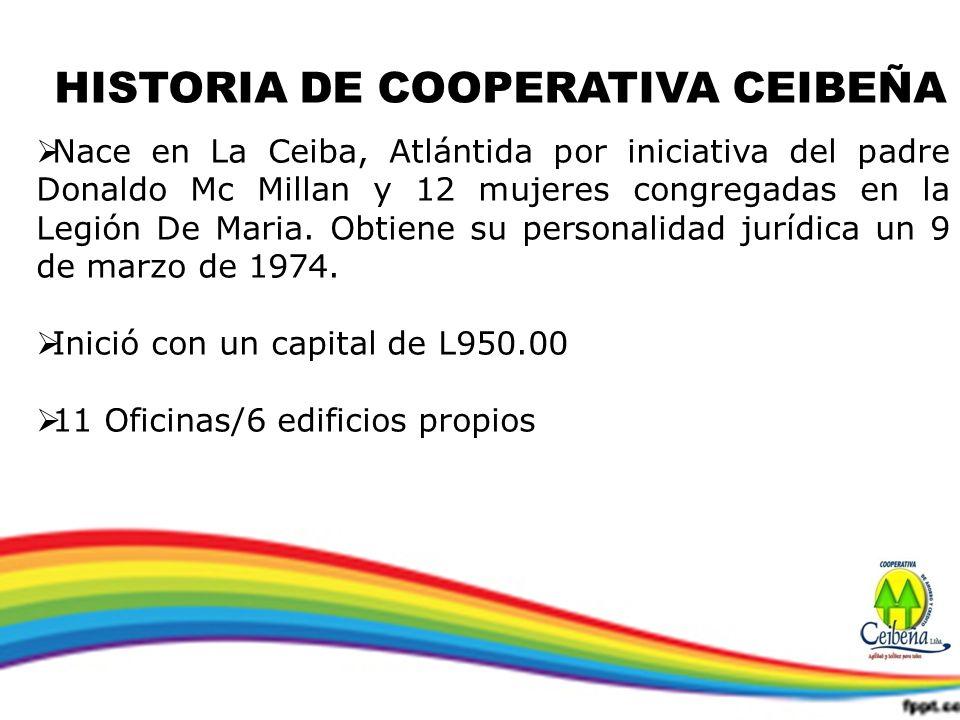 HISTORIA DE COOPERATIVA CEIBEÑA Nace en La Ceiba, Atlántida por iniciativa del padre Donaldo Mc Millan y 12 mujeres congregadas en la Legión De Maria.