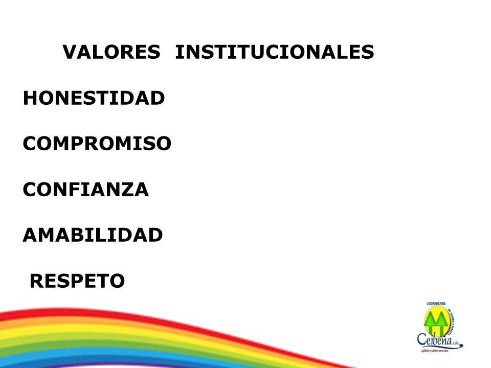 VALORES INSTITUCIONALES HONESTIDAD COMPROMISO CONFIANZA AMABILIDAD RESPETO