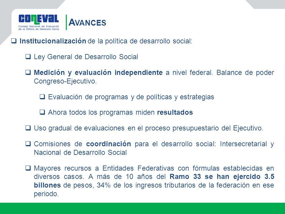 Institucionalización de la política de desarrollo social: Ley General de Desarrollo Social Medición y evaluación independiente a nivel federal.