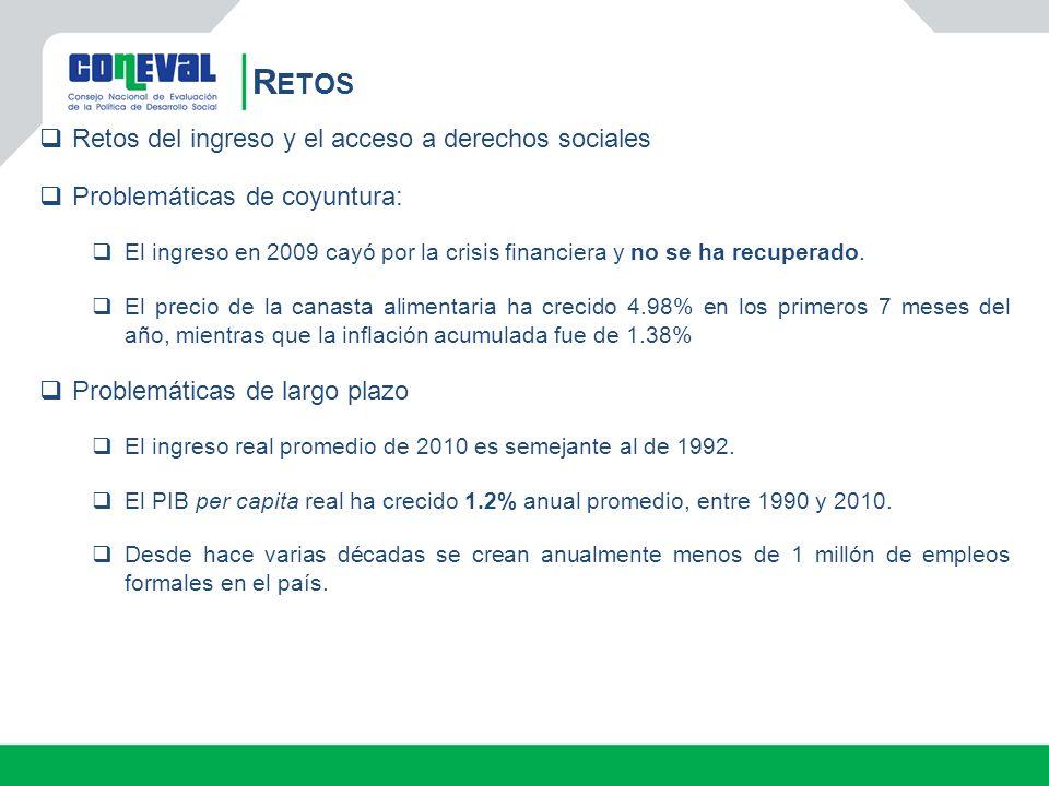 Retos del ingreso y el acceso a derechos sociales Problemáticas de coyuntura: El ingreso en 2009 cayó por la crisis financiera y no se ha recuperado.
