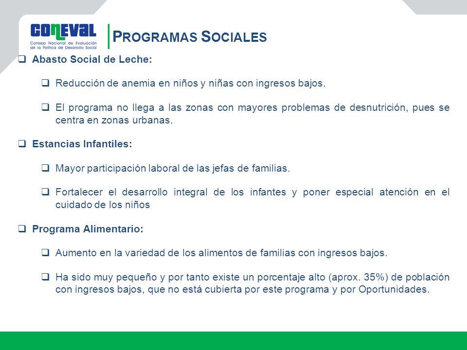 Abasto Social de Leche: Reducción de anemia en niños y niñas con ingresos bajos.