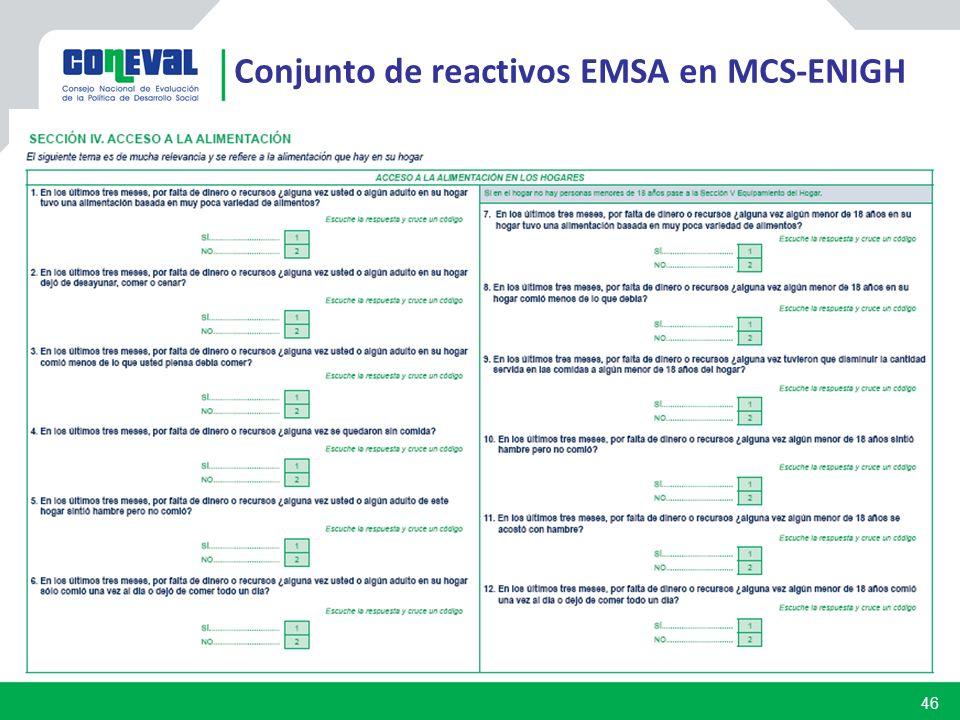Conjunto de reactivos EMSA en MCS-ENIGH 46